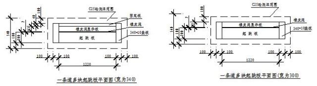 三级跳场地_跳远(三级跳远)场地的设计与建造