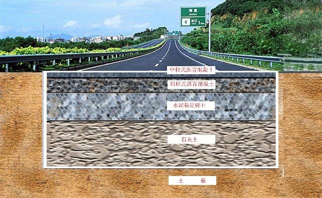典型的沥青混凝土路面和水泥混凝土路面结构如