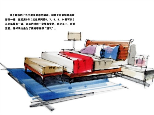 家具手绘组合效果图